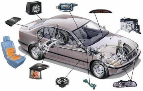 дополнительное оборудование на авто